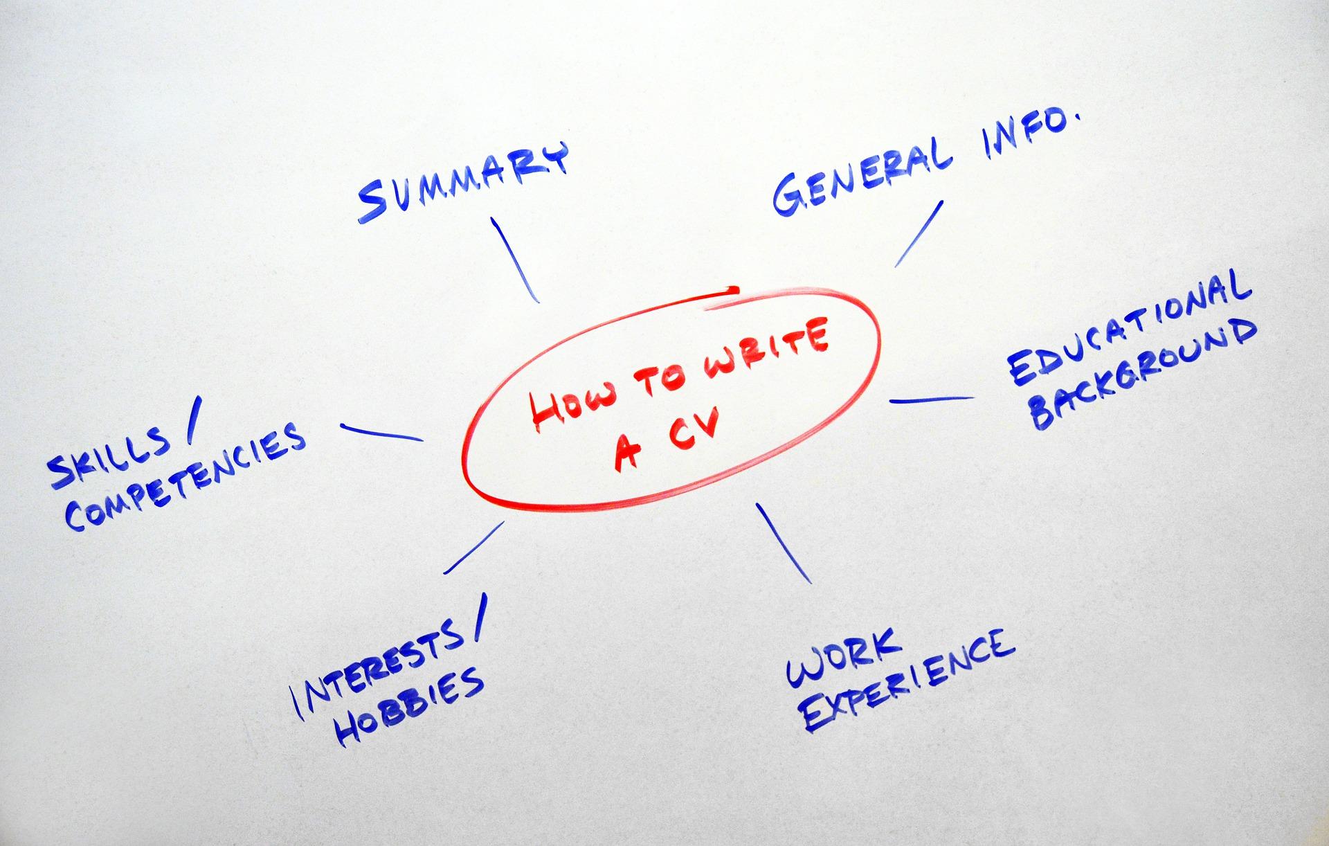 expert resume tips and tricks for job seeker